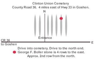 1877ClintonCemeterymap
