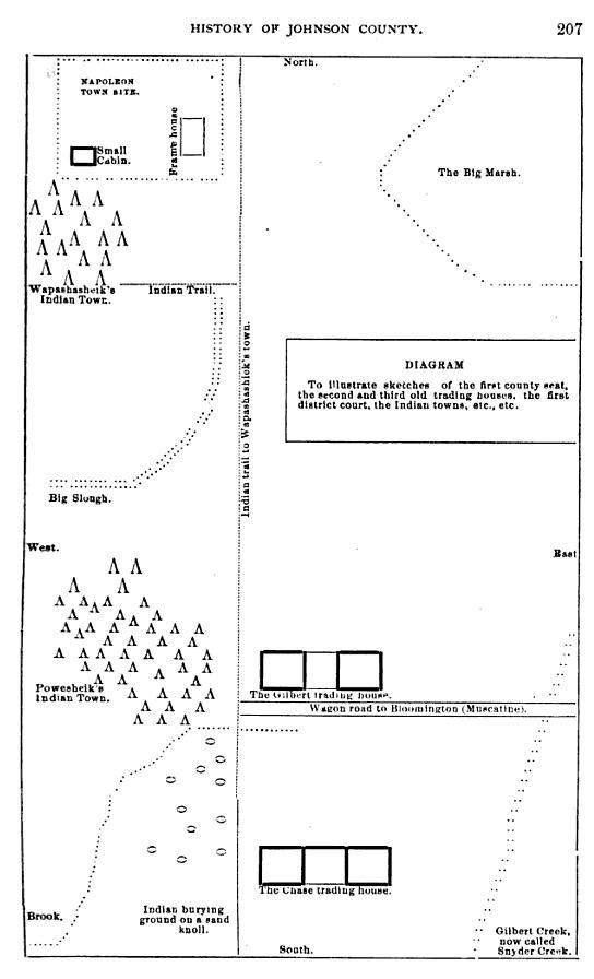 1883-diagram-from-History-of-Johnson-County-Iowa